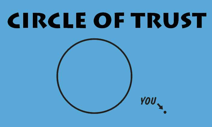 "empty circle below headline that reads ""circle of trust"""